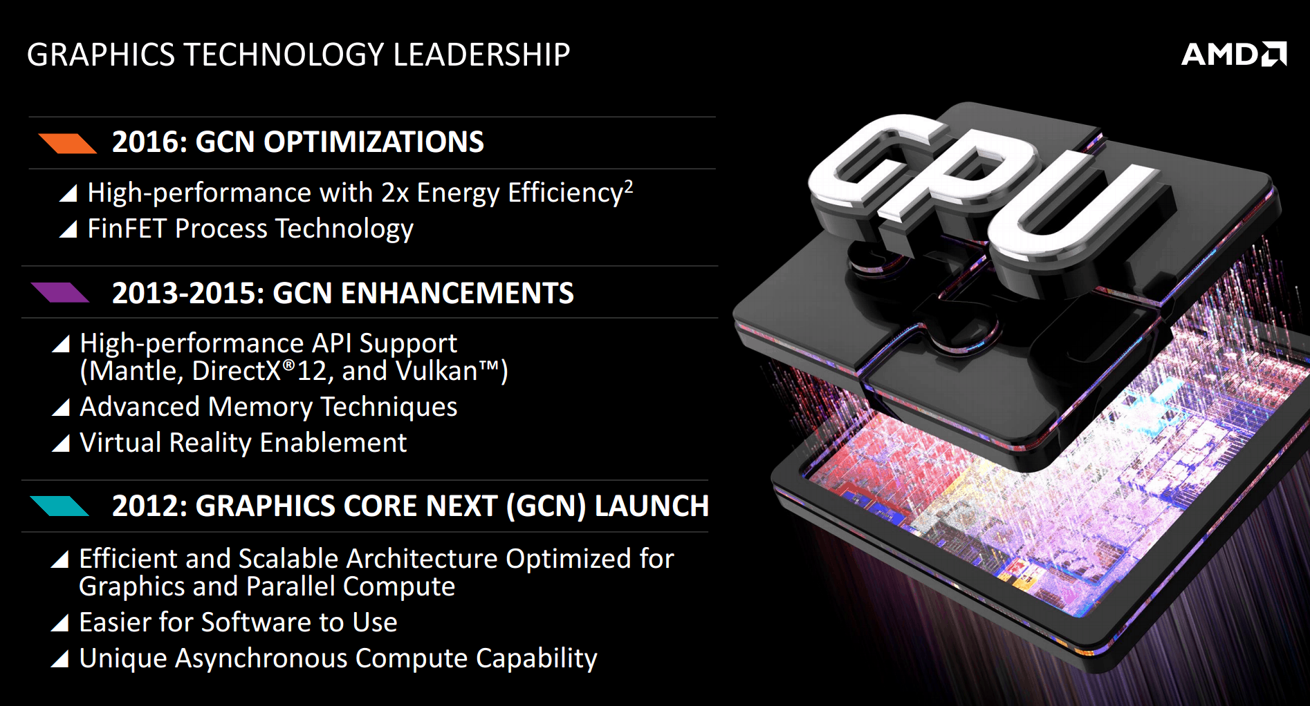 amd-gpu-roadmap-100583778-orig