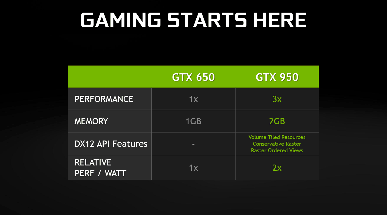 nvidia-geforce-gtx-950-gaming-starts-here